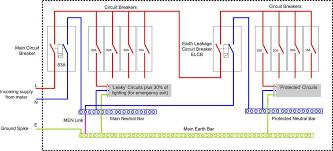 domestic switchboard wiring diagram australia wiring diagram