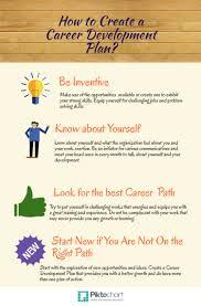 career development plans career development plan visual ly