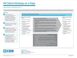 hr strategy template strategy on a page ceb