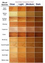 Best 25 Natural Wood Stains Ideas On Pinterest Vinegar Wood by Best 25 Wood Stain Color Chart Ideas On Pinterest Minwax Wood