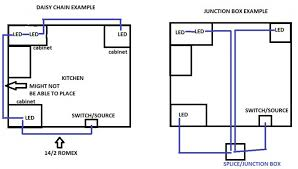 how to wire multiple lights under kitchen cabinets electrical