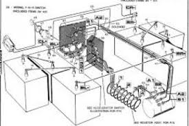 mtd ignition switch wiring diagram wiring diagram