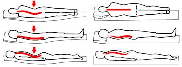 miglior materasso per la schiena materassi per il mal di schiena meglio i medio duri