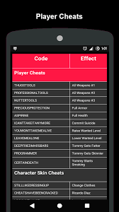 gta vice city free for android codes for gta vice city free of android version