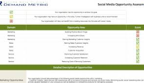 Social Media Tracking Spreadsheet by Social Media Competitor Tracking Template Demand Metric