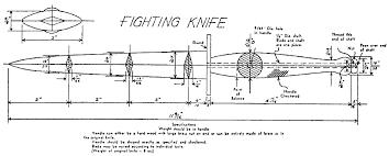 Printable Knife Templates Fairbairn U2013sykes Fighting Knife Wikipedia