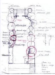 Backyard Plan Landscaping Designs For Long Narrow Gardens G Landscaping