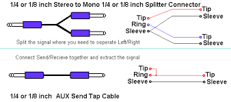 trs insert cable wiring diagram trs free wiring diagrams