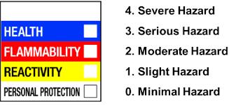 us hazardous materials identification system hmis