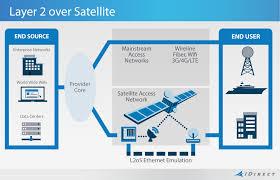 january 2016 breaking down the satellite silo via satellite