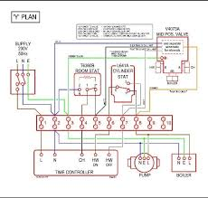 s plan wiring diagram gallery diagram and writign diagram