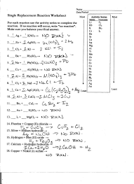 12 Steps Of Na Worksheets Single Replacement Reactions Worksheet Photos Dropwin