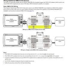 garmin 740s chartplotter wiring diagram garmin 740s manual