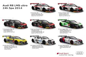 audi race car eight audi r8 lms ultra race cars to tackle 2014 spa 24 hours