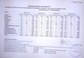 maasai mara university research