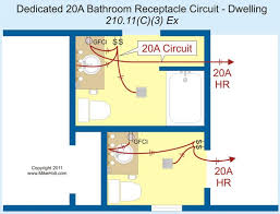branch circuit requirements and the nec part 1 electrical