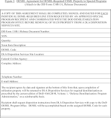 federal register defense materiel disposition