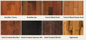 floor different floor finishes fresh on floor pertaining to types