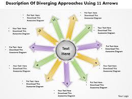 create customized arrow diagrams powerpoint tutorial the