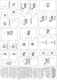 periodic table basics cards answers periodic table coloring worksheet bcprights org
