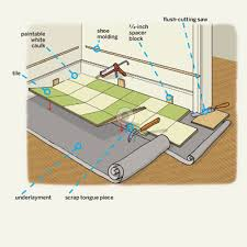 how to install a linoleum tile floor tile flooring and house