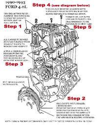 tech tip oil leak repair for 1990 u002793 4 0l ford v6 engines
