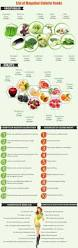 best 25 fruit calories ideas on pinterest 100 calories calorie
