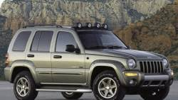 jeep liberty 2003 4x4 2003 jeep liberty sport 4dr 4x2 information