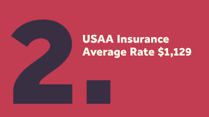 compare average rates from top 5 car insurance companies in las vegas nv call 702 749 0070 to get multiple car insurance quotes with just 5 simple