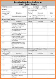 internal audit plan template eliolera com