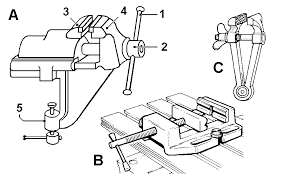 What Is Bench Work Vise Wikipedia
