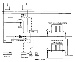 open vented fully pumped system central heating and