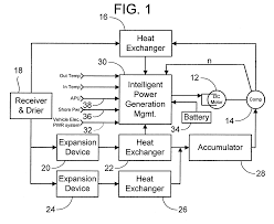 heating ventilating and air conditioning analysis and design patent us8453722 vehicle air conditioning and heating system