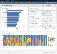 splunk digs into the year of the big data application