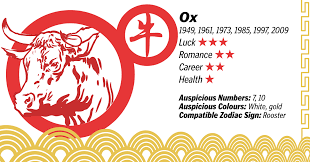 year of the ox 1997 feeling lucky what s in store for your year of the rooster