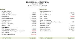 Accounting Balance Sheet Template Accounting Templates For Excel Microsoft And Open Office Templates