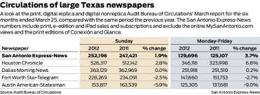 audit bureau of circulation usa sunday express home delivery levels near recent highs san