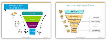 graphics for sales lead funnel graphics www graphicsbuzz com