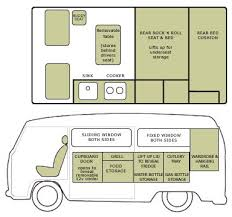 Vw T2 Campervan Interiors Image Vw Layout With Text Gif Van Camper Conversion