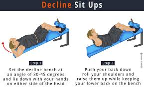 Back Extension Sit Up Bench Decline Crunches Sit Ups How To Do Benefits Forms Pictures