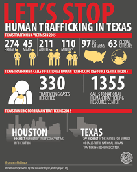 criminal justice human trafficking