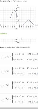 Graphing Square Root Functions Worksheet Graphs Of Nonlinear Piecewise Functions Khan Academy