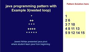 java pattern programs for class 10 java programming pattern with exle 3 nested loop java pivot