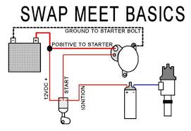 auto wiring diagrams pictures of awesome basic automotive wiring