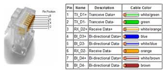 scanexpress jet peripheral tests u2013 part 2 u2013 corelis boundary scan blog