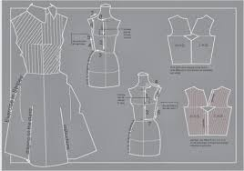 dress design draping and flat pattern garments pattern making methods textile learner