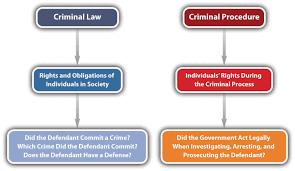 1 2 criminal law and criminal procedure criminal law