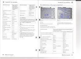 vw tiguan wiring diagrams vw wiring diagrams instruction