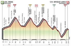 2017 Giro D U0027italia Live by Giro D U0027italia Stage 18 Preview