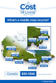 Interior Design Salary Canada Are You Earning A Middle Class Income Here U0027s What It Takes In